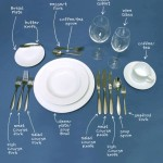 bonton utensils chart