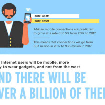Billion new Internet Users
