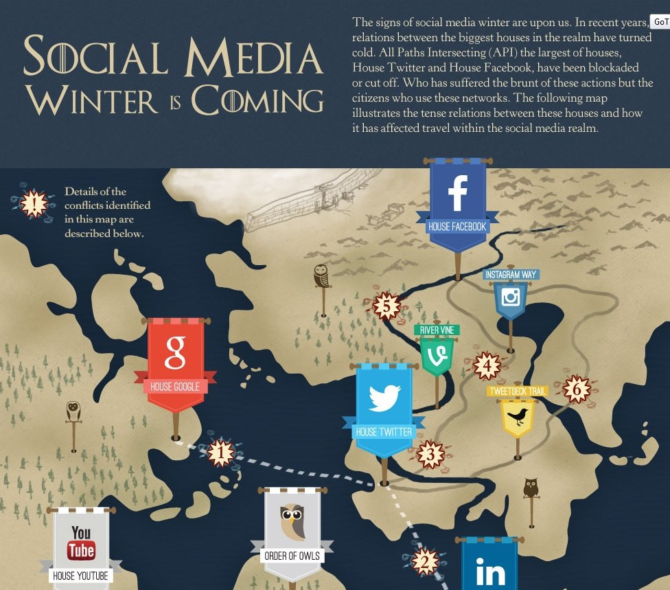 Game of Thrones HootSuite ad