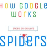 How Google Search Works Infographic