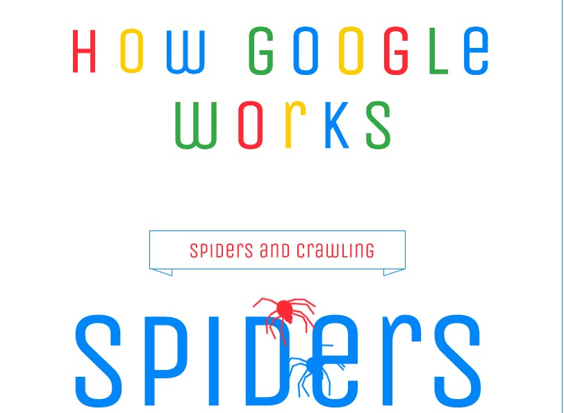 Learn How Google Works with this Infographic
